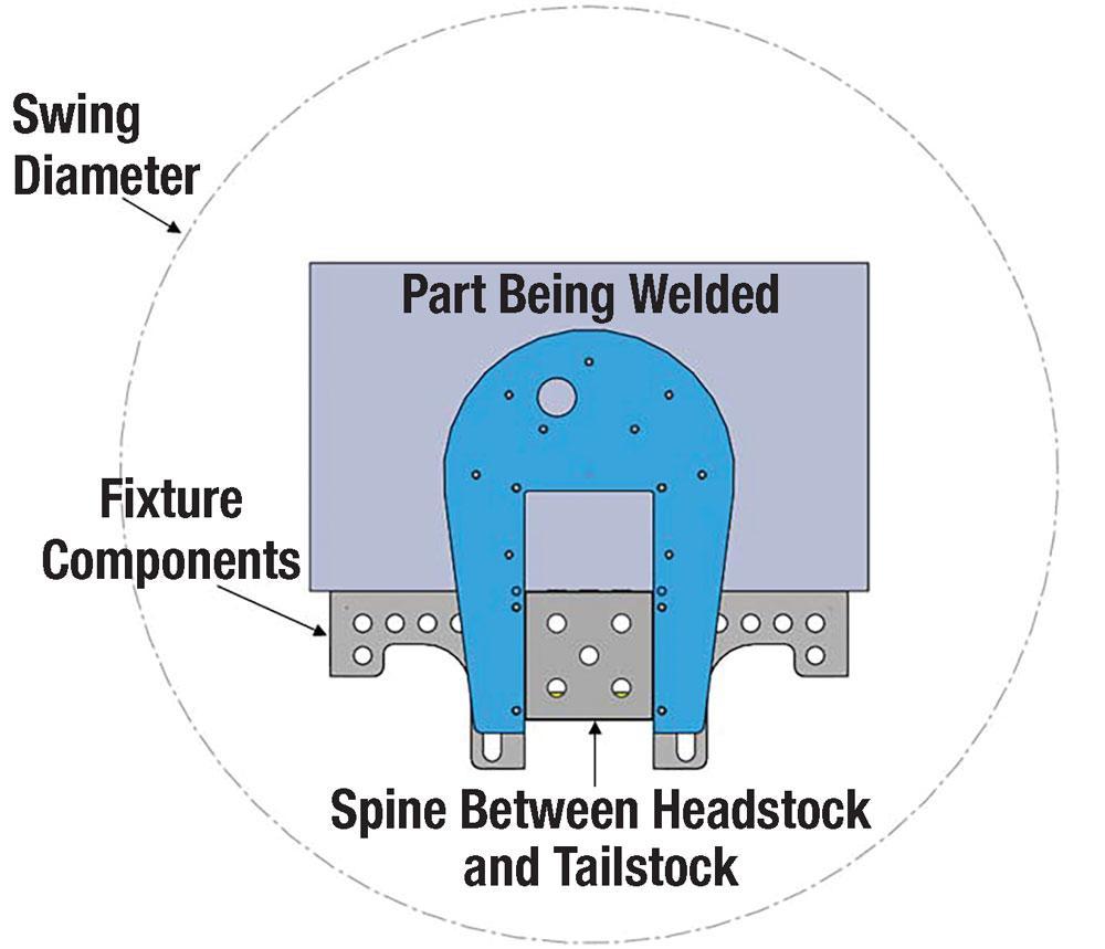 Fixturing for robotic welding