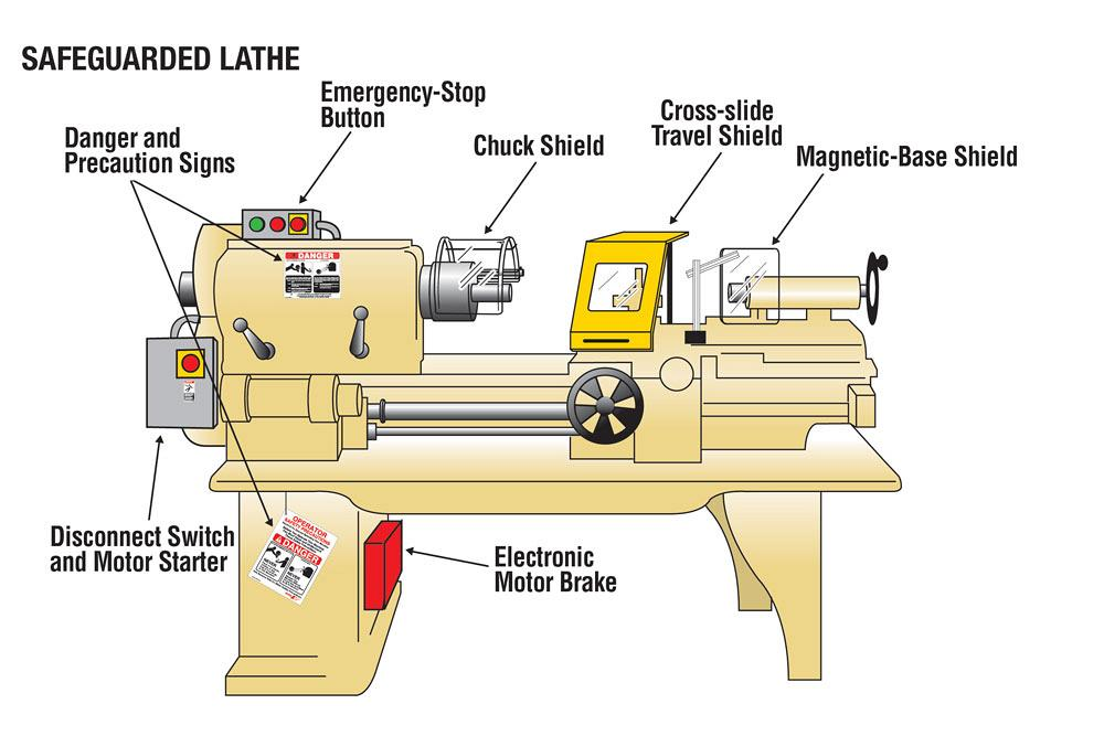 Lathe Machine Engineering Drawing