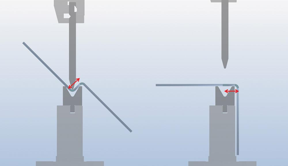 The rules of press brake tool selection, part II