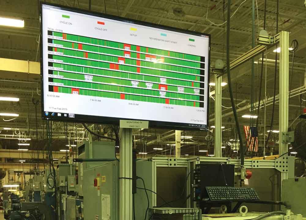 Visualize Getting More From Existing Equipment